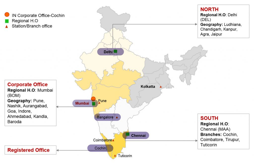 Home - Freightlinks India